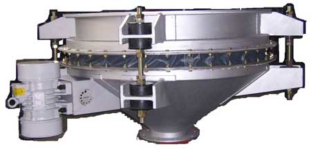 electromagnetic type vibrator for material hoppers jpg 853x1280